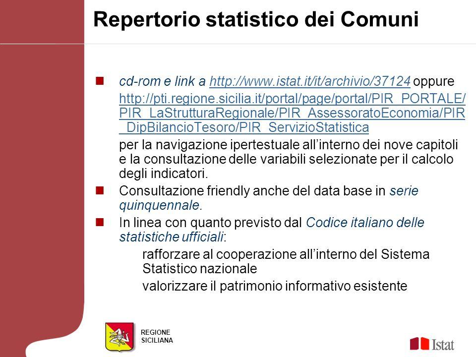 REGIONE SICILIANA Repertorio statistico dei Comuni cd-rom e link a http://www.istat.it/it/archivio/37124 oppurehttp://www.istat.it/it/archivio/37124 http://pti.regione.sicilia.it/portal/page/portal/PIR_PORTALE/ PIR_LaStrutturaRegionale/PIR_AssessoratoEconomia/PIR _DipBilancioTesoro/PIR_ServizioStatistica per la navigazione ipertestuale allinterno dei nove capitoli e la consultazione delle variabili selezionate per il calcolo degli indicatori.