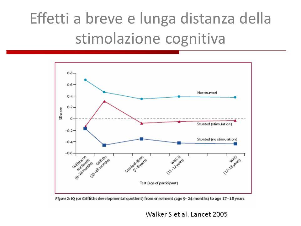 Effetti a breve e lunga distanza della stimolazione cognitiva Walker S et al. Lancet 2005
