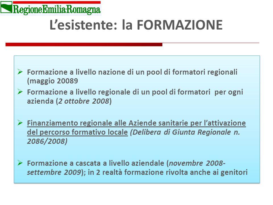 Lesistente: la FORMAZIONE Formazione a livello nazione di un pool di formatori regionali (maggio 20089 Formazione a livello regionale di un pool di formatori per ogni azienda (2 ottobre 2008) Finanziamento regionale alle Aziende sanitarie per lattivazione del percorso formativo locale (Delibera di Giunta Regionale n.