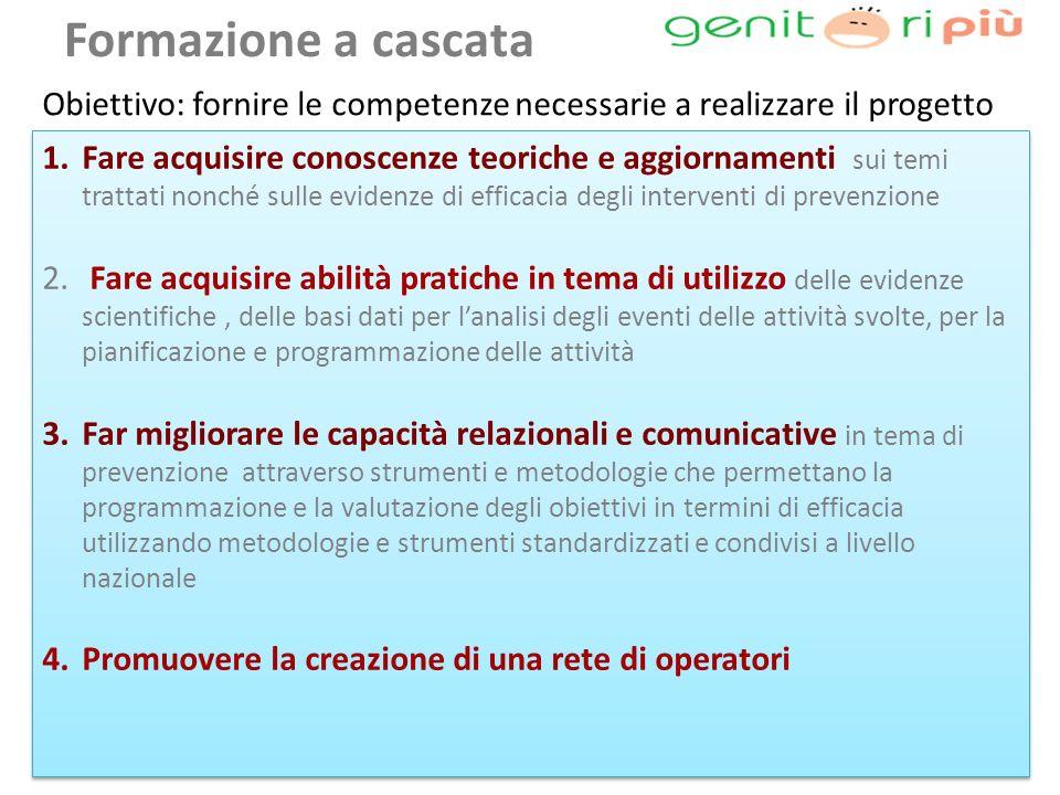 Formazione a cascata Obiettivo: fornire le competenze necessarie a realizzare il progetto 1.Fare acquisire conoscenze teoriche e aggiornamenti sui temi trattati nonché sulle evidenze di efficacia degli interventi di prevenzione 2.