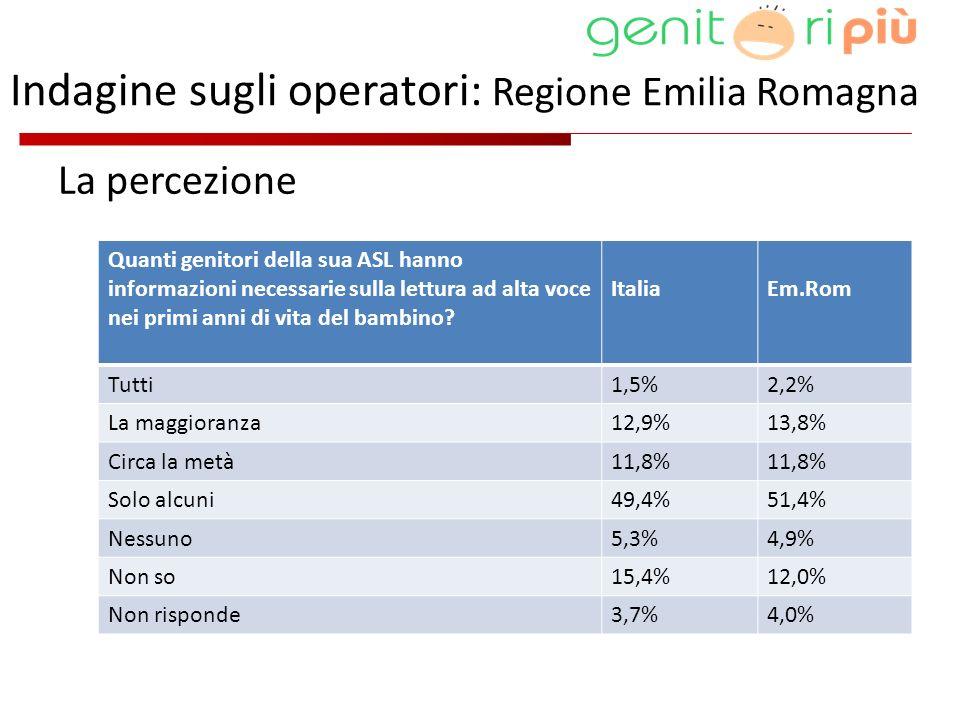 Indagine sugli operatori: Regione Emilia Romagna La percezione Quanti genitori della sua ASL hanno informazioni necessarie sulla lettura ad alta voce nei primi anni di vita del bambino.