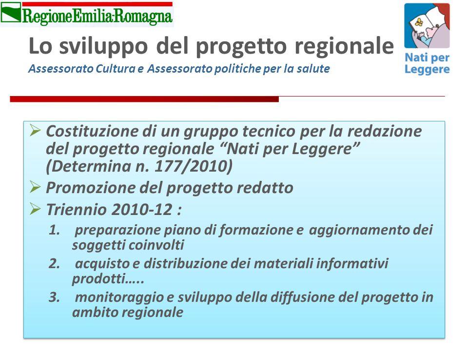 Lo sviluppo del progetto regionale Assessorato Cultura e Assessorato politiche per la salute Costituzione di un gruppo tecnico per la redazione del progetto regionale Nati per Leggere (Determina n.