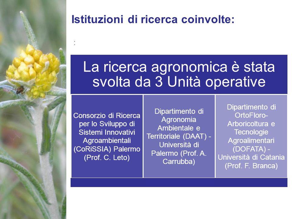 Istituzioni di ricerca coinvolte: : La ricerca agronomica è stata svolta da 3 Unità operative Consorzio di Ricerca per lo Sviluppo di Sistemi Innovati
