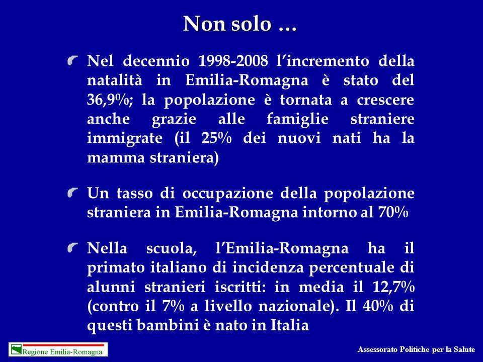 Assessorato Politiche per la Salute Non solo … Nel decennio 1998-2008 lincremento della natalità in Emilia-Romagna è stato del 36,9%; la popolazione è tornata a crescere anche grazie alle famiglie straniere immigrate (il 25% dei nuovi nati ha la mamma straniera) Un tasso di occupazione della popolazione straniera in Emilia-Romagna intorno al 70% Nella scuola, lEmilia-Romagna ha il primato italiano di incidenza percentuale di alunni stranieri iscritti: in media il 12,7% (contro il 7% a livello nazionale).