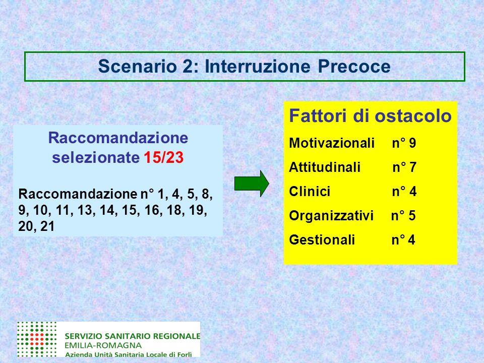 Scenario 2: Interruzione Precoce Raccomandazione selezionate 15/23 Raccomandazione n° 1, 4, 5, 8, 9, 10, 11, 13, 14, 15, 16, 18, 19, 20, 21 Fattori di ostacolo Motivazionali n° 9 Attitudinali n° 7 Clinici n° 4 Organizzativi n° 5 Gestionali n° 4
