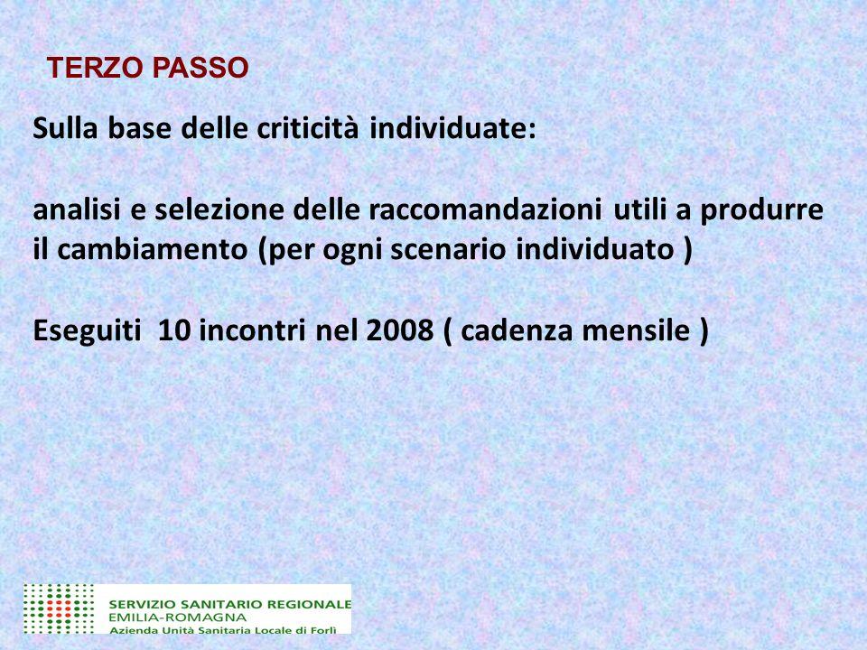 Sulla base delle criticità individuate: analisi e selezione delle raccomandazioni utili a produrre il cambiamento (per ogni scenario individuato ) Eseguiti 10 incontri nel 2008 ( cadenza mensile ) TERZO PASSO