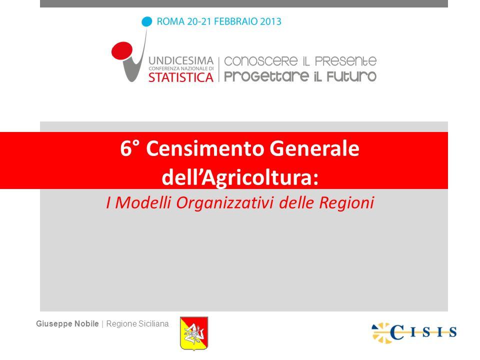 6° Censimento Generale dellAgricoltura: I Modelli Organizzativi delle Regioni Giuseppe Nobile | Regione Siciliana