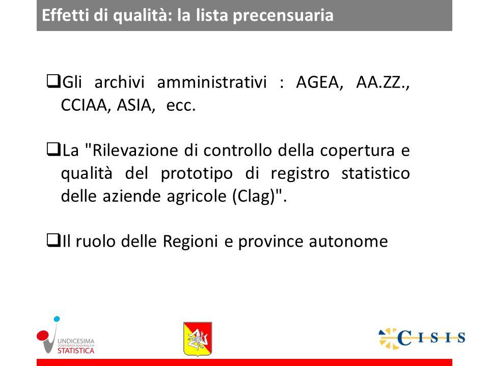 Effetti di qualità: la lista precensuaria Gli archivi amministrativi : AGEA, AA.ZZ., CCIAA, ASIA, ecc.