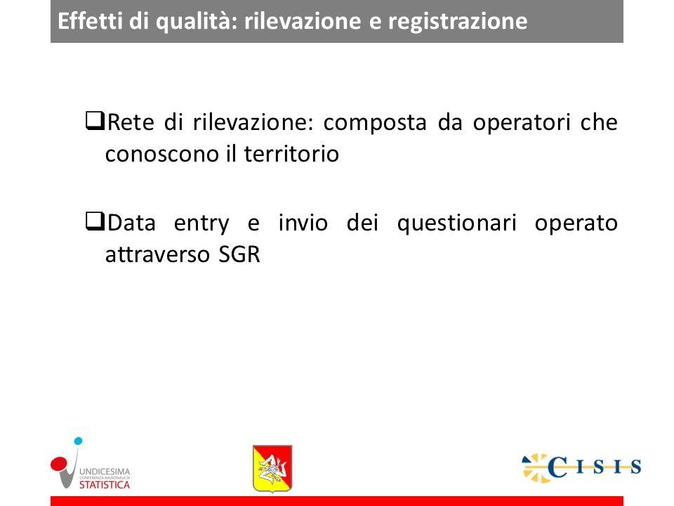 Effetti di qualità: rilevazione e registrazione Rete di rilevazione: composta da operatori che conoscono il territorio Data entry e invio dei questionari operato attraverso SGR