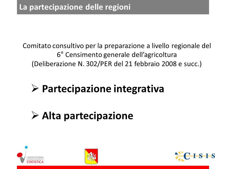 La partecipazione delle regioni Comitato consultivo per la preparazione a livello regionale del 6° Censimento generale dellagricoltura (Deliberazione N.