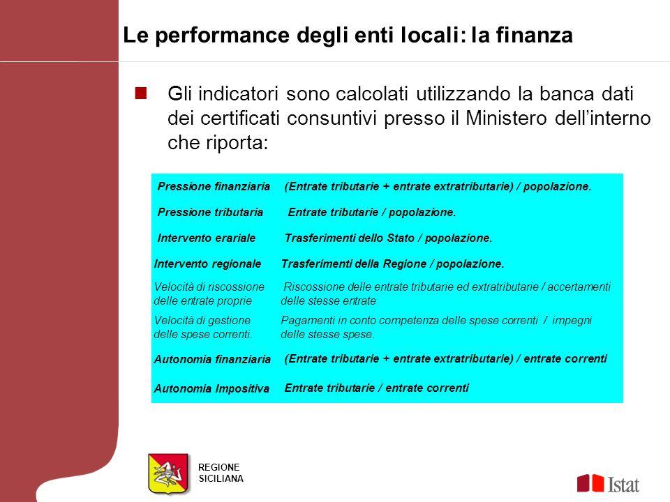 REGIONE SICILIANA Le performance degli enti locali: la finanza Gli indicatori sono calcolati utilizzando la banca dati dei certificati consuntivi presso il Ministero dellinterno che riporta: