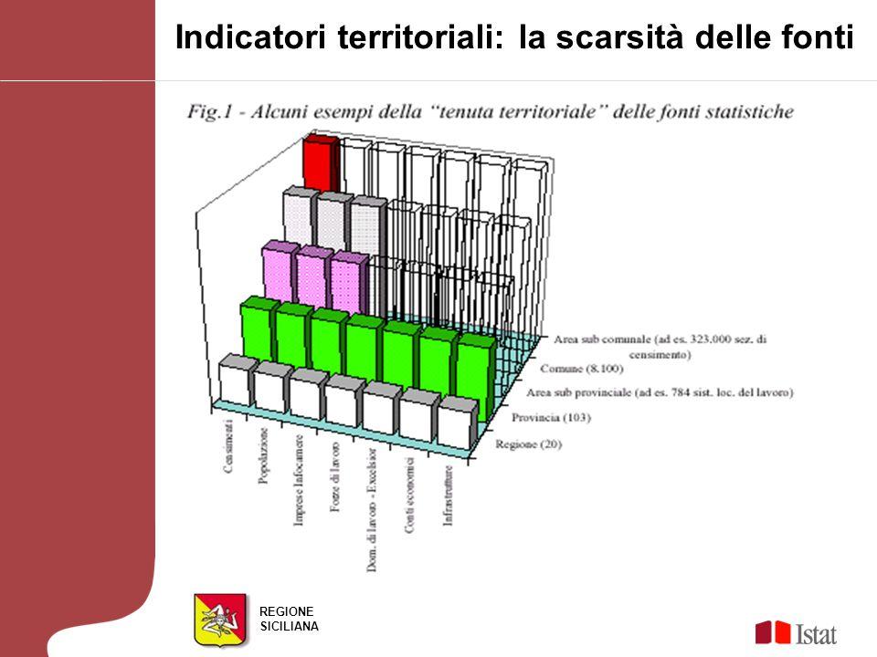 REGIONE SICILIANA Indicatori territoriali: la scarsità delle fonti