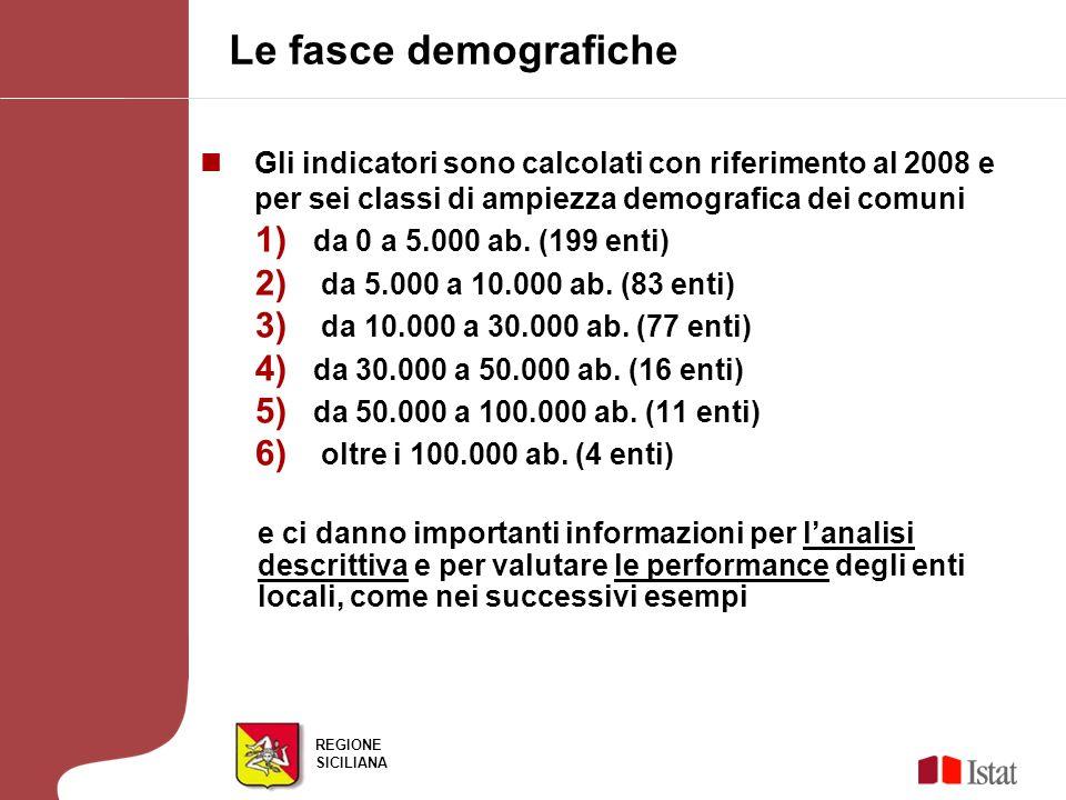 REGIONE SICILIANA Gli indicatori sono calcolati con riferimento al 2008 e per sei classi di ampiezza demografica dei comuni 1) da 0 a 5.000 ab.