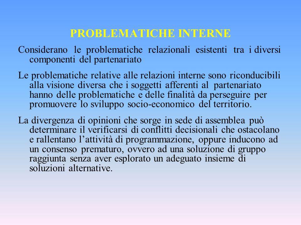 PROBLEMATICHE INTERNE Considerano le problematiche relazionali esistenti tra i diversi componenti del partenariato Le problematiche relative alle rela