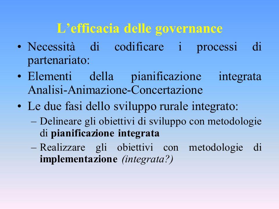 Lefficacia delle governance Necessità di codificare i processi di partenariato: Elementi della pianificazione integrata Analisi-Animazione-Concertazio