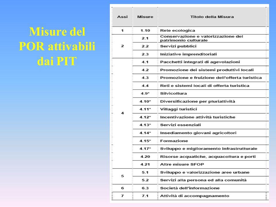 Misure del POR attivabili dai PIT