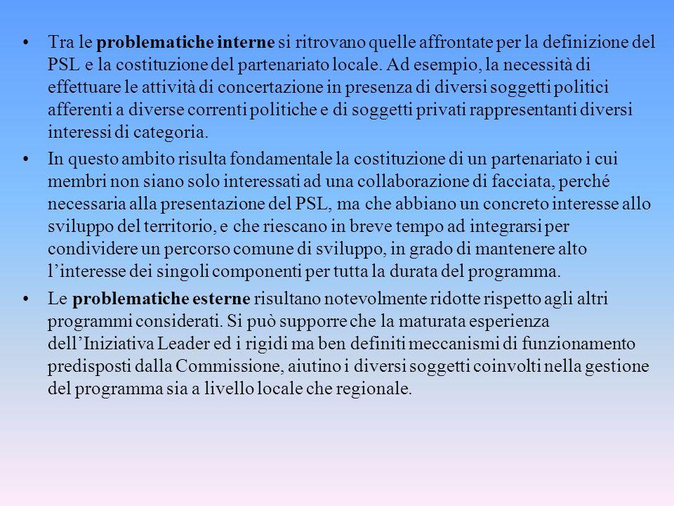 Tra le problematiche interne si ritrovano quelle affrontate per la definizione del PSL e la costituzione del partenariato locale. Ad esempio, la neces