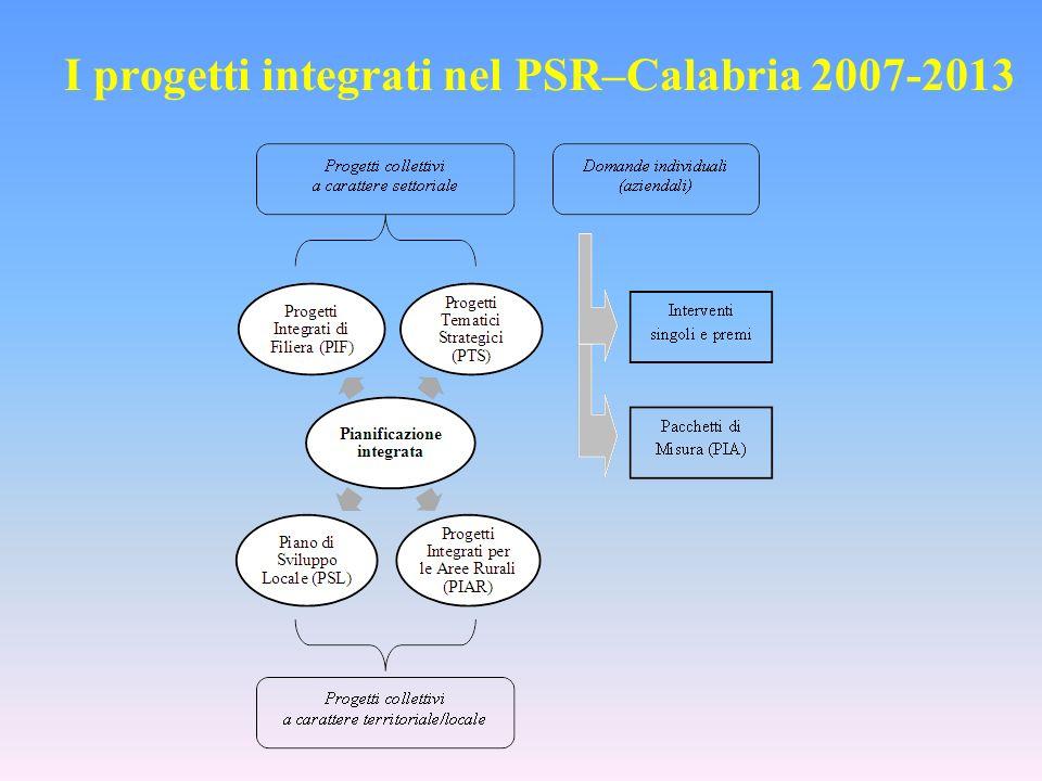 I progetti integrati nel PSR–Calabria 2007-2013