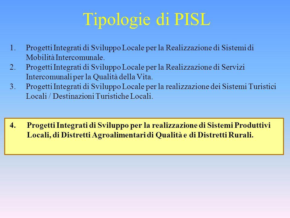 Tipologie di PISL 1.Progetti Integrati di Sviluppo Locale per la Realizzazione di Sistemi di Mobilità Intercomunale. 2.Progetti Integrati di Sviluppo