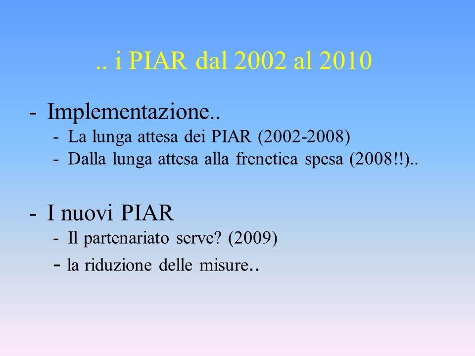 .. i PIAR dal 2002 al 2010 -Implementazione.. -La lunga attesa dei PIAR (2002-2008) -Dalla lunga attesa alla frenetica spesa (2008!!).. -I nuovi PIAR