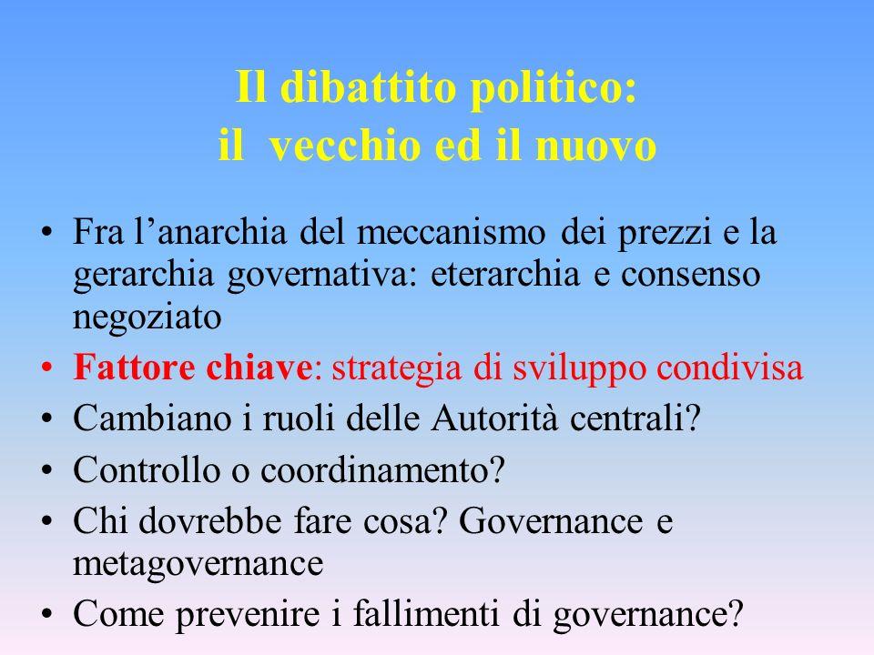 Il dibattito politico: il vecchio ed il nuovo Fra lanarchia del meccanismo dei prezzi e la gerarchia governativa: eterarchia e consenso negoziato Fatt