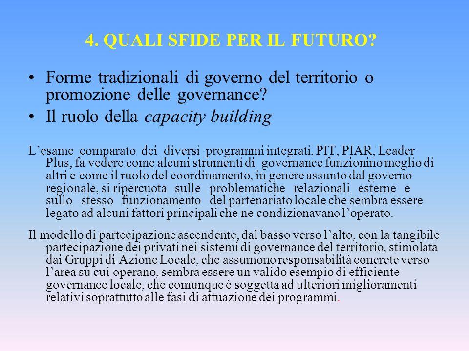 4. QUALI SFIDE PER IL FUTURO? Forme tradizionali di governo del territorio o promozione delle governance? Il ruolo della capacity building Lesame comp