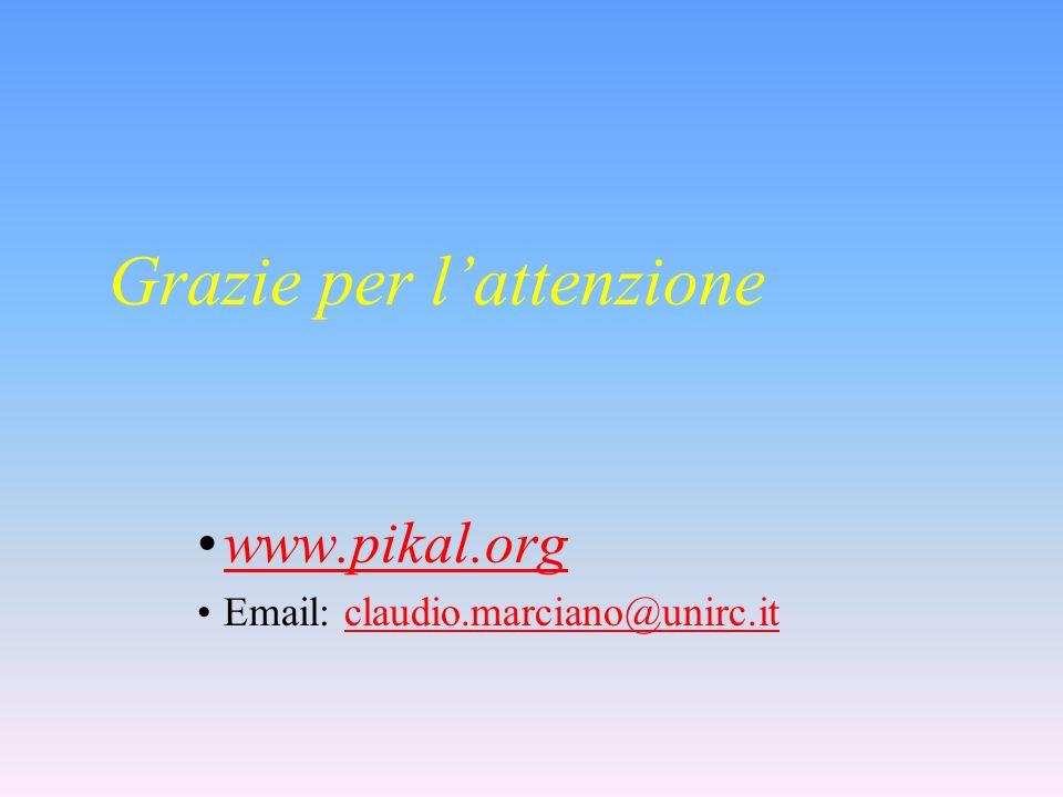 Grazie per lattenzione www.pikal.org Email: claudio.marciano@unirc.itclaudio.marciano@unirc.it