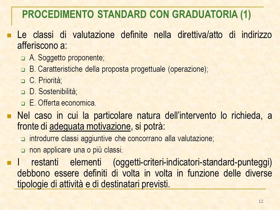 12 Le classi di valutazione definite nella direttiva/atto di indirizzo afferiscono a: A.