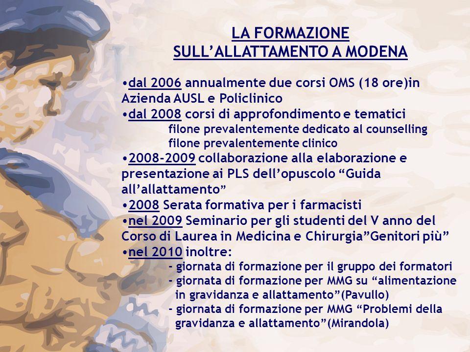 LA FORMAZIONE SULLALLATTAMENTO A MODENA dal 2006 annualmente due corsi OMS (18 ore)in Azienda AUSL e Policlinico dal 2008 corsi di approfondimento e t