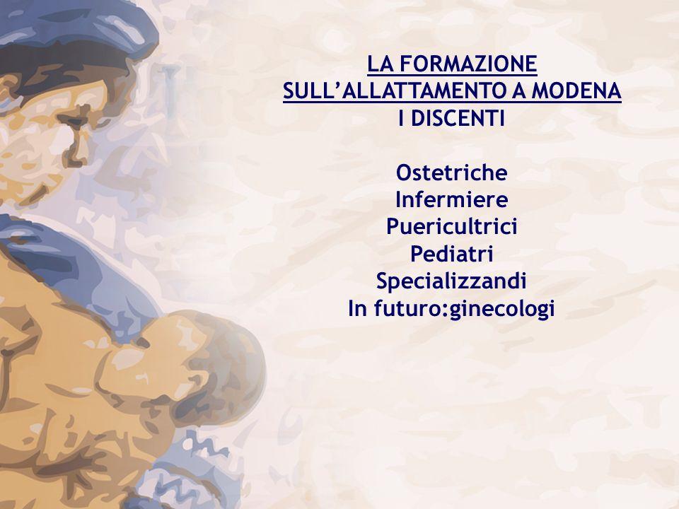 LA FORMAZIONE SULLALLATTAMENTO A MODENA I DISCENTI Ostetriche Infermiere Puericultrici Pediatri Specializzandi In futuro:ginecologi