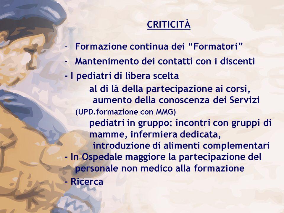 CRITICITÀ -Formazione continua dei Formatori -Mantenimento dei contatti con i discenti - I pediatri di libera scelta al di là della partecipazione ai