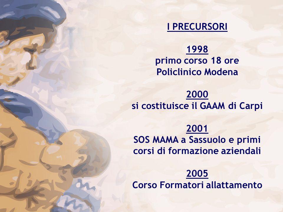 I PRECURSORI 1998 primo corso 18 ore Policlinico Modena 2000 si costituisce il GAAM di Carpi 2001 SOS MAMA a Sassuolo e primi corsi di formazione azie