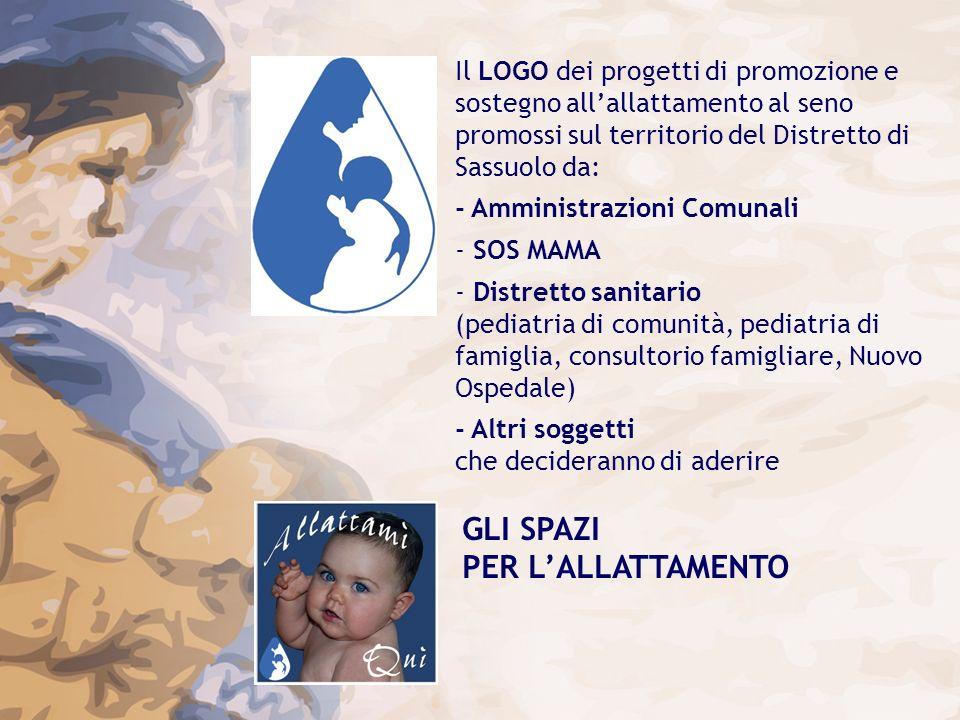 GLI SPAZI PER LALLATTAMENTO Il LOGO dei progetti di promozione e sostegno allallattamento al seno promossi sul territorio del Distretto di Sassuolo da