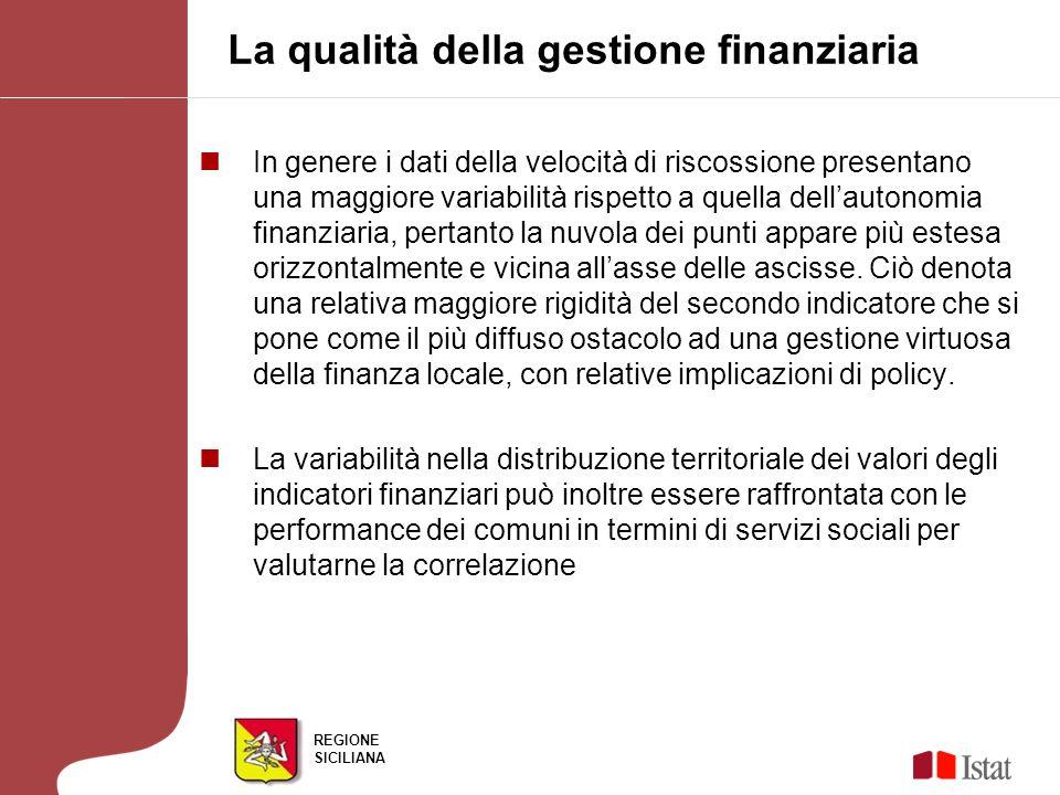 REGIONE SICILIANA In genere i dati della velocità di riscossione presentano una maggiore variabilità rispetto a quella dellautonomia finanziaria, pert