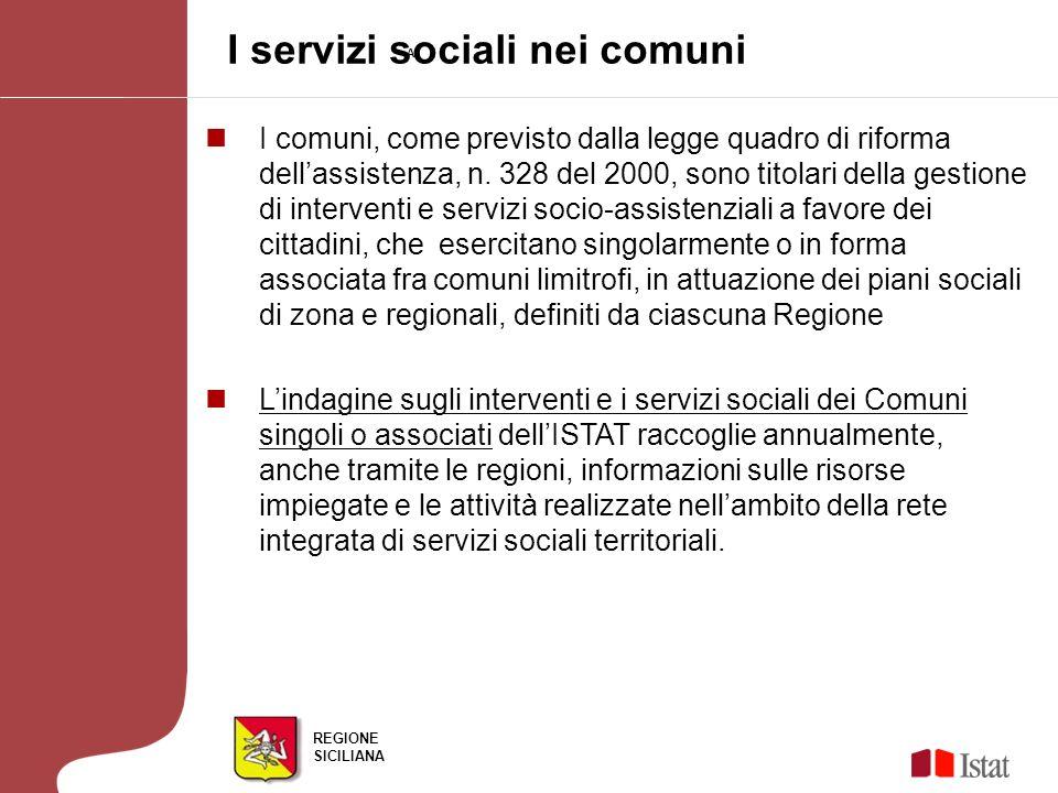REGIONE SICILIANA I servizi sociali nei comuni AF I comuni, come previsto dalla legge quadro di riforma dellassistenza, n. 328 del 2000, sono titolari