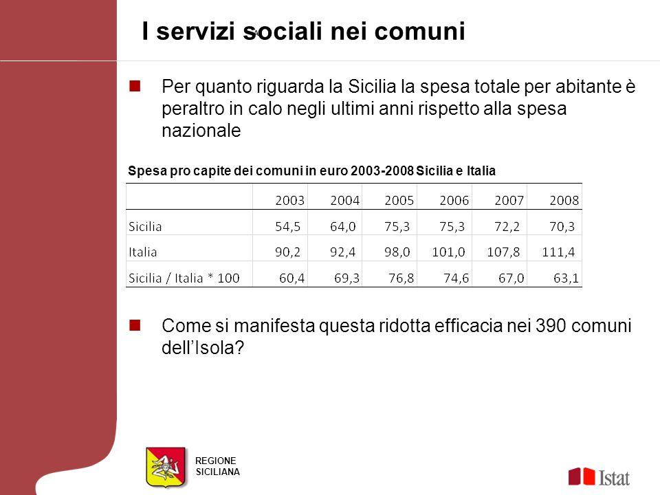 REGIONE SICILIANA I servizi sociali nei comuni AF Per quanto riguarda la Sicilia la spesa totale per abitante è peraltro in calo negli ultimi anni ris