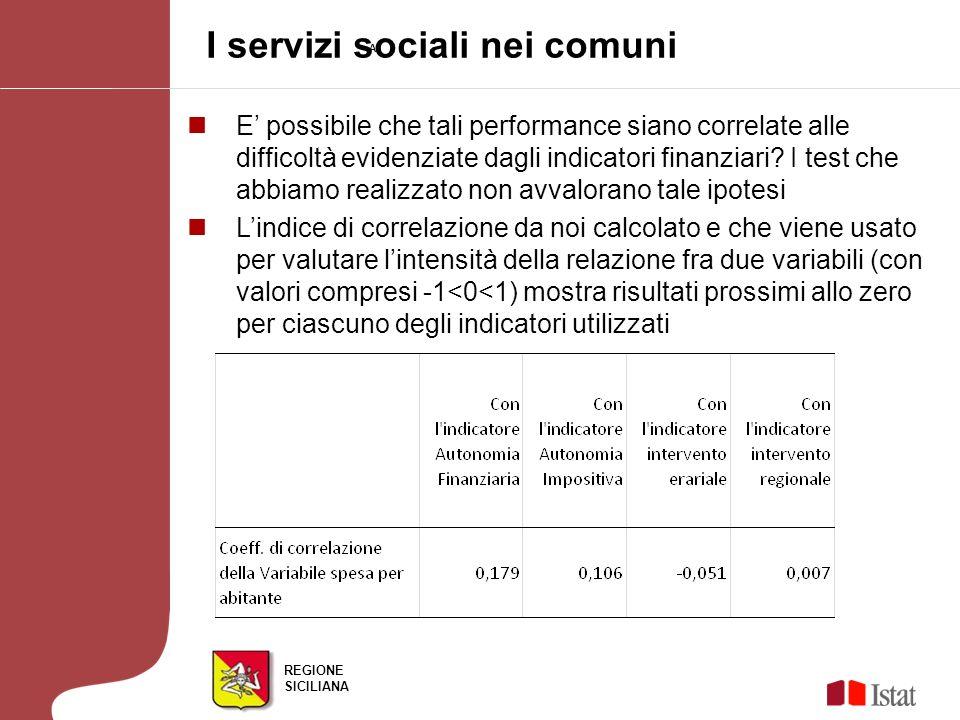 REGIONE SICILIANA I servizi sociali nei comuni AF E possibile che tali performance siano correlate alle difficoltà evidenziate dagli indicatori finanz