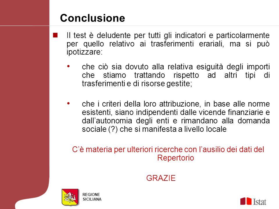 REGIONE SICILIANA Il test è deludente per tutti gli indicatori e particolarmente per quello relativo ai trasferimenti erariali, ma si può ipotizzare: