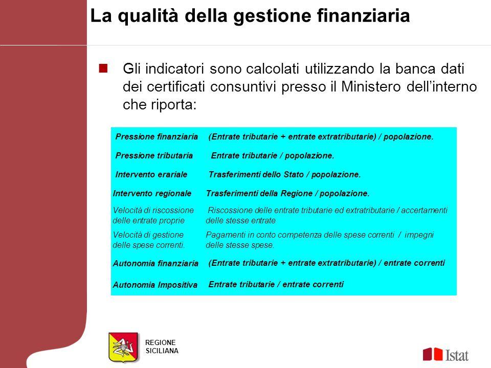 REGIONE SICILIANA La qualità della gestione finanziaria Gli indicatori sono calcolati utilizzando la banca dati dei certificati consuntivi presso il Ministero dellinterno che riporta: