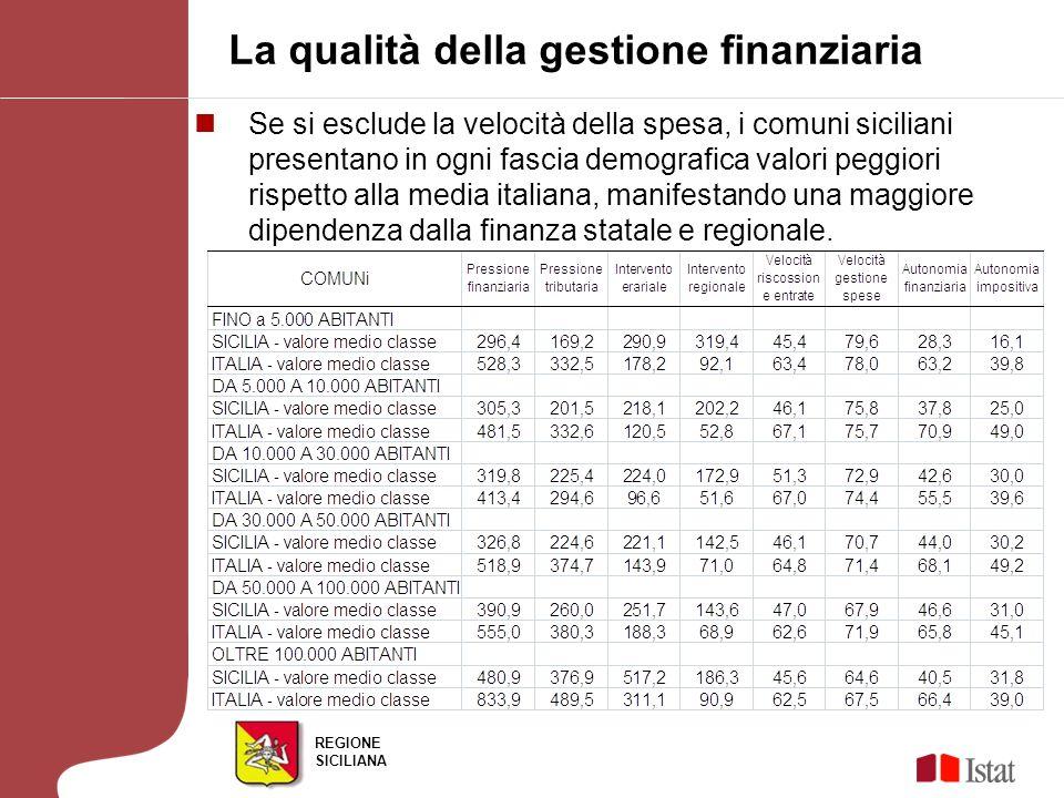 REGIONE SICILIANA Se si esclude la velocità della spesa, i comuni siciliani presentano in ogni fascia demografica valori peggiori rispetto alla media italiana, manifestando una maggiore dipendenza dalla finanza statale e regionale.