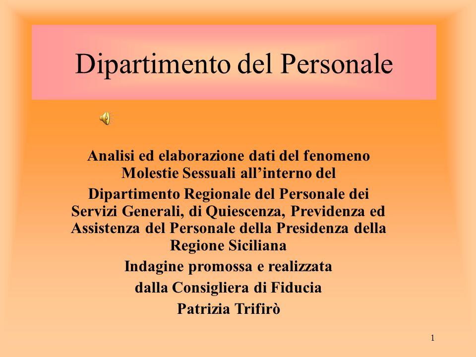1 Dipartimento del Personale Analisi ed elaborazione dati del fenomeno Molestie Sessuali allinterno del Dipartimento Regionale del Personale dei Servi