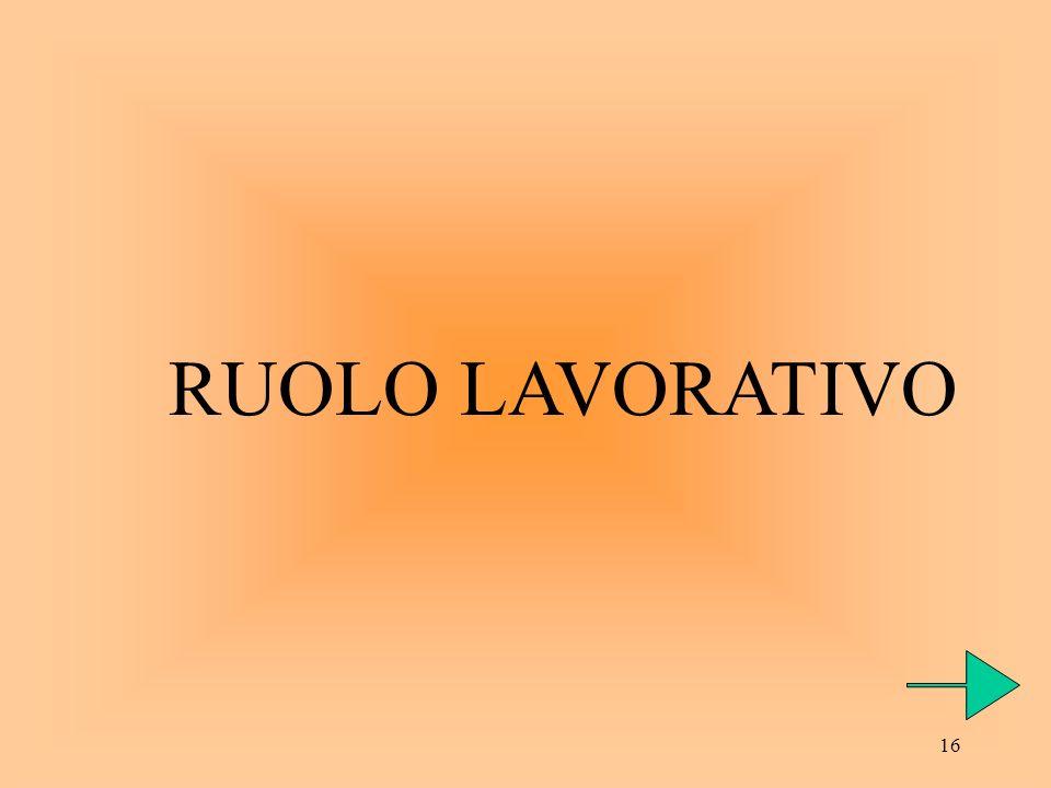 16 RUOLO LAVORATIVO