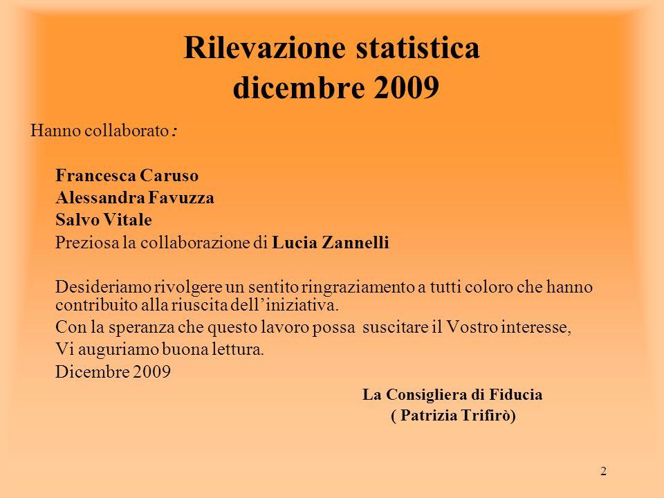2 Rilevazione statistica dicembre 2009 Hanno collaborato : Francesca Caruso Alessandra Favuzza Salvo Vitale Preziosa la collaborazione di Lucia Zannel