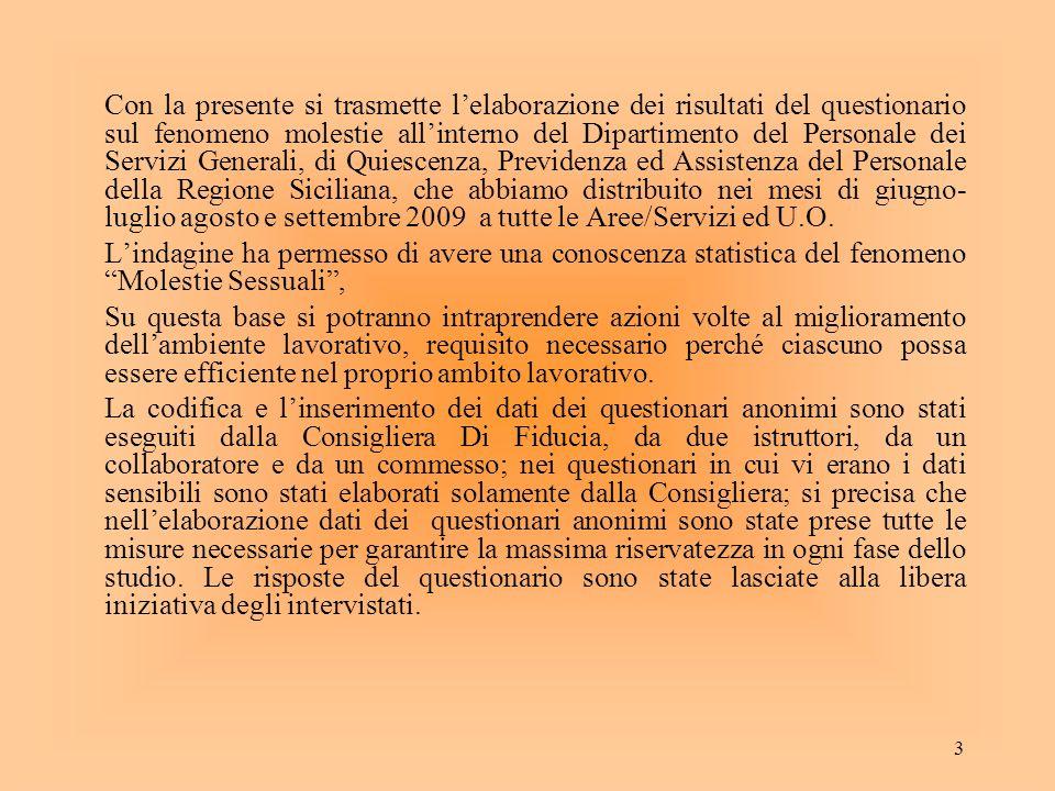 3 Con la presente si trasmette lelaborazione dei risultati del questionario sul fenomeno molestie allinterno del Dipartimento del Personale dei Serviz