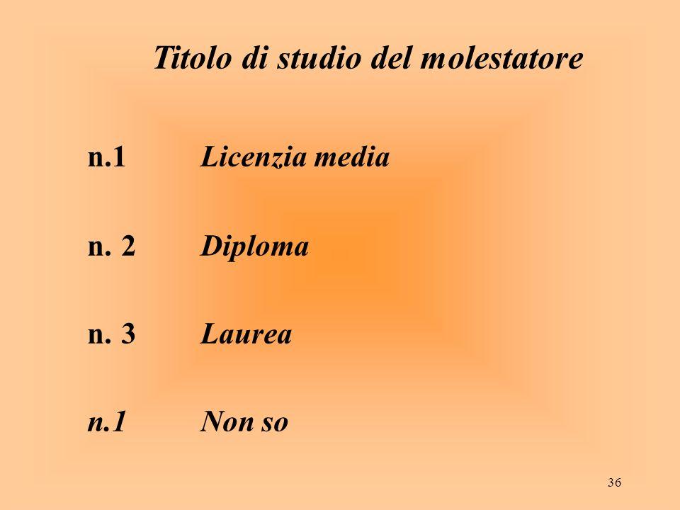 36 Titolo di studio del molestatore n.1 Licenzia media n.2 Diploma n.3Laurea n.1Non so