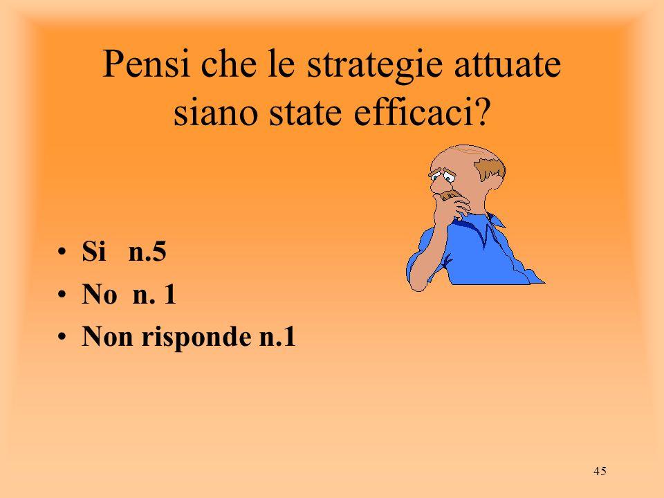 45 Pensi che le strategie attuate siano state efficaci Si n.5 No n. 1 Non risponde n.1