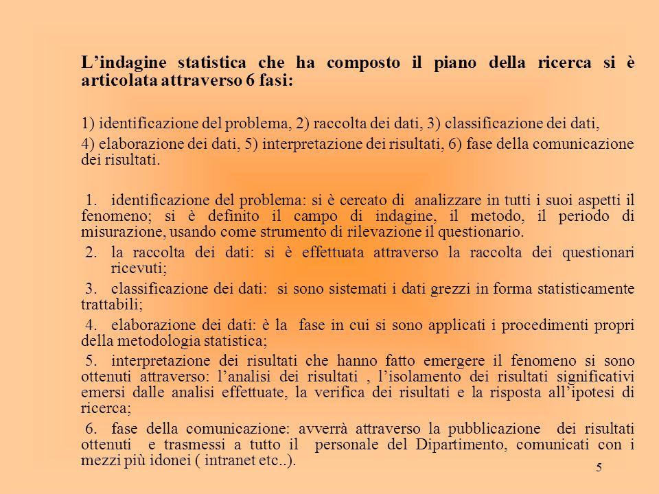 5 Lindagine statistica che ha composto il piano della ricerca si è articolata attraverso 6 fasi: 1) identificazione del problema, 2) raccolta dei dati
