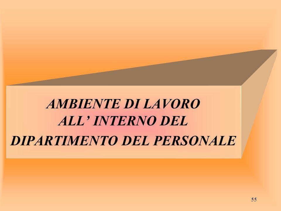 55 AMBIENTE DI LAVORO ALL INTERNO DEL DIPARTIMENTO DEL PERSONALE