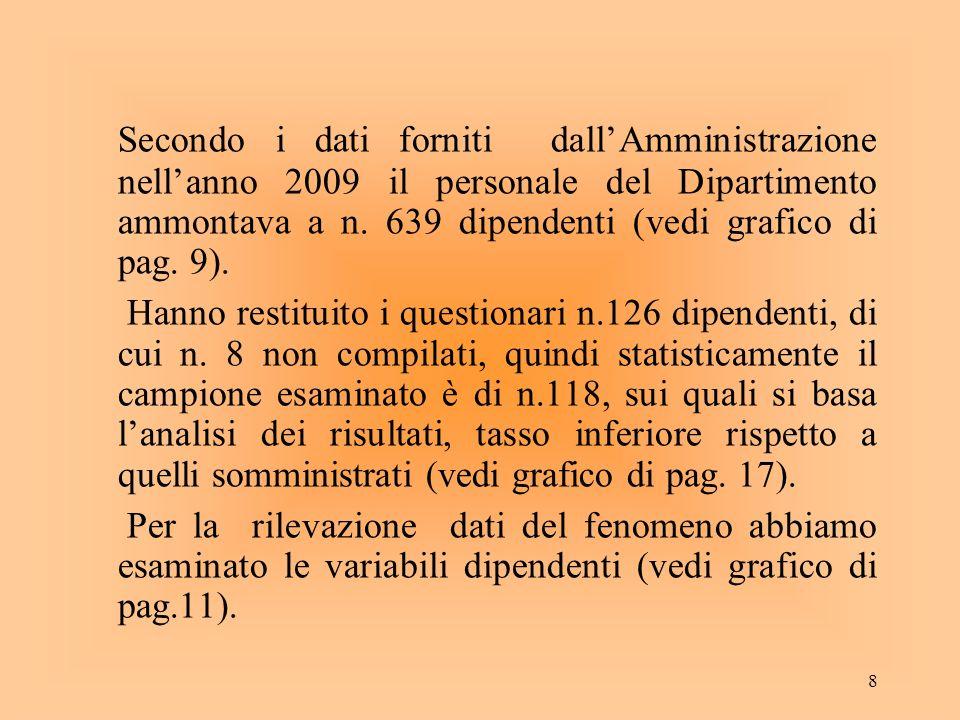 8 Secondo i dati forniti dallAmministrazione nellanno 2009 il personale del Dipartimento ammontava a n. 639 dipendenti (vedi grafico di pag. 9). Hanno