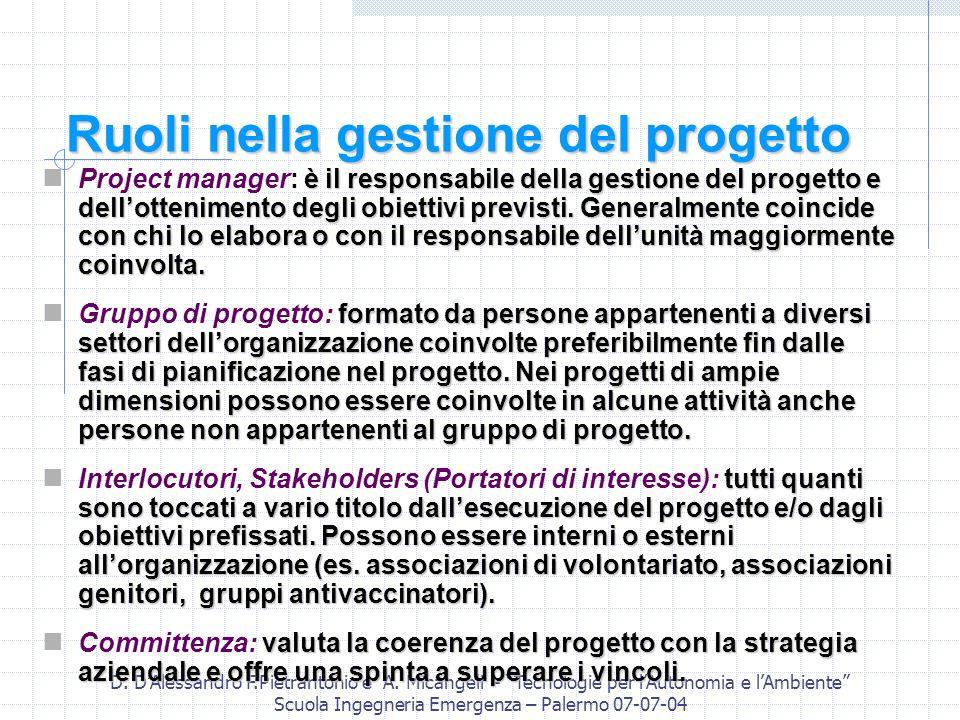 D. DAlessandro F.Pietrantonio e A. Micangeli - Tecnologie per lAutonomia e lAmbiente Scuola Ingegneria Emergenza – Palermo 07-07-04 Ruoli nella gestio